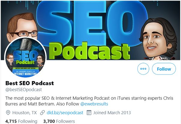 Best SEO Podcast Twitter header